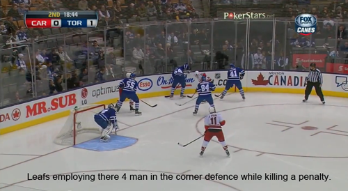 Leafs Defensive Breakdown - Feb 4, 2013